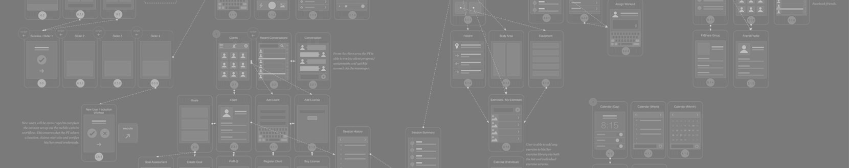 UX Design Wireframe Background